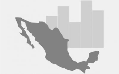Encuesta Nacional de Adicciones 2017